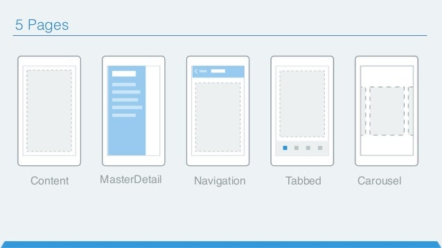 Content MasterDetail Navigation Tabbed Carousel 5 Pages
