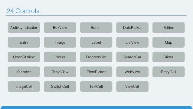 ActivityIndicator BoxView Button DatePicker Editor Entry Image Label ListView Map OpenGLView Picker ProgressBar SearchBar ...