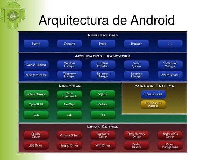 arquitectura aplicaciones y seguridad en android On arquitectura android