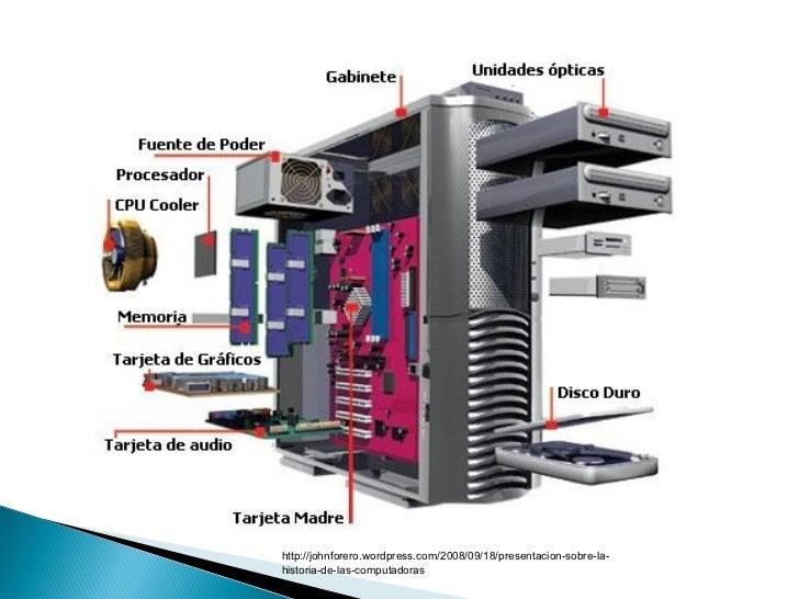Arquitectura Y Componentes Del Pc
