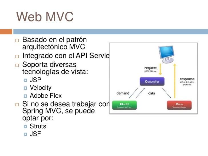 Arquitectura Y Diseño De Aplicaciones Java Ee