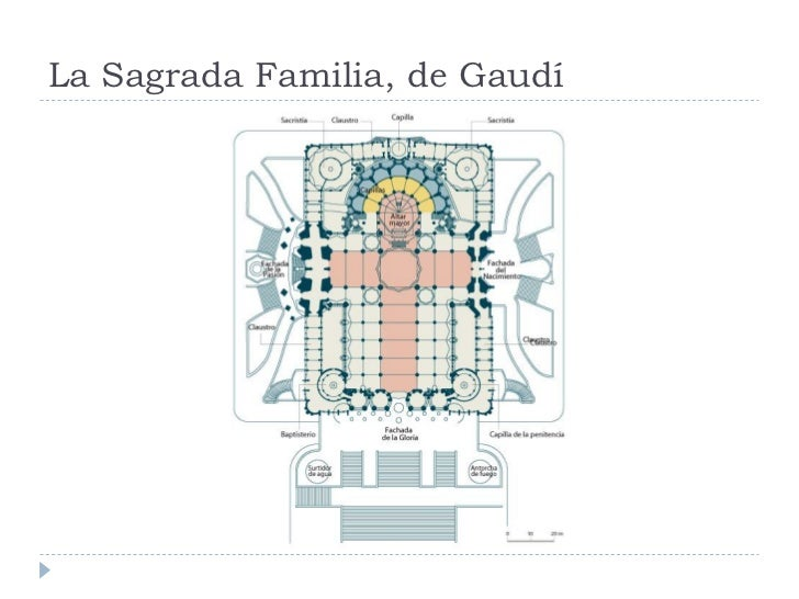 La Sagrada Familia, de Gaudí