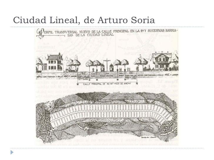 Ciudad Lineal, de Arturo Soria
