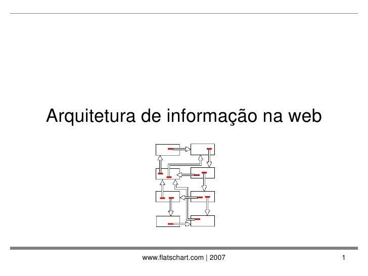 Arquitetura de informação na web                www.flatschart.com | 2007   1