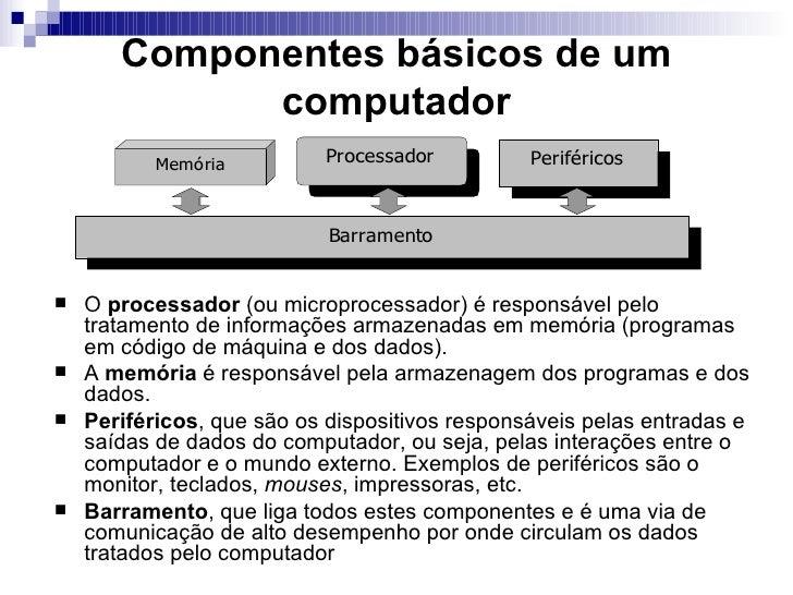 Arquitetura de-computadores Slide 2