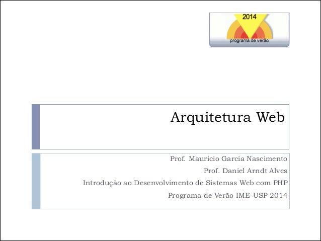Arquitetura Web Prof. Mauricio Garcia Nascimento Prof. Daniel Arndt Alves Introdução ao Desenvolvimento de Sistemas Web co...