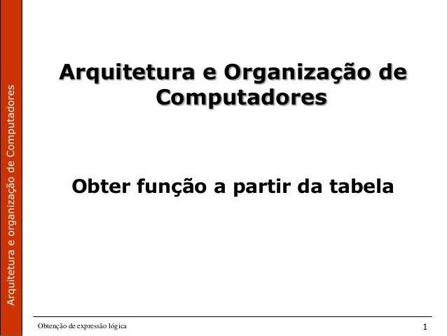 Obtenção de expressão lógica 1 Arquitetura e Organização de Computadores Obter função a partir da tabela