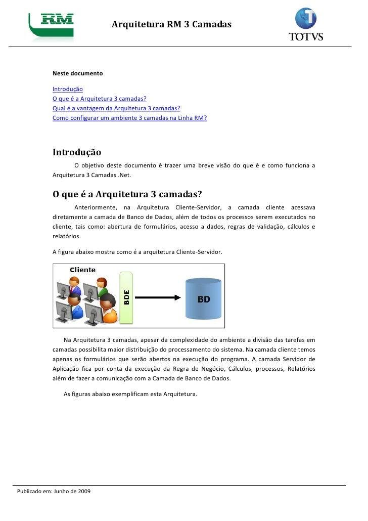 Arquitetura RM 3 Camadas                 Neste documento               Introdução              O que é a Arquitetura 3 cam...