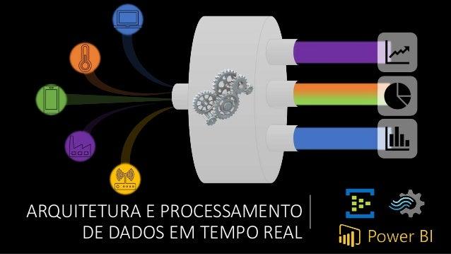 ARQUITETURA E PROCESSAMENTO DE DADOS EM TEMPO REAL