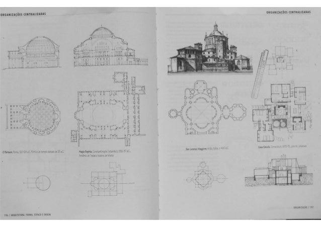 Arquitetura, forma, espaço e ordem (parte 2) ching
