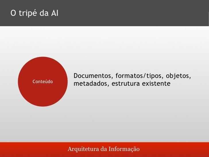 O tripé da AI                        Audiência, tarefas, necessidades,                    comportamento de busca de       ...