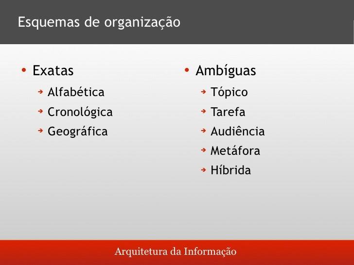 Esquemas de organização                  Arquitetura da Informação