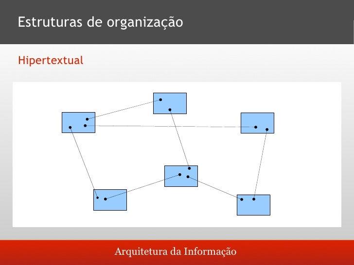 Sistemas de navegação       Global        Local        Contextual        Auxiliar                       Arquitetura da...