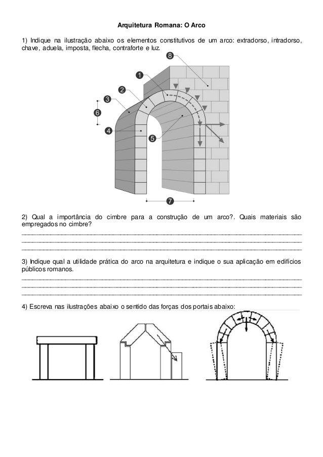 Arquitetura Romana: O Arco  1) Indique na ilustração abaixo os elementos constitutivos de um arco: extradorso, intradorso,...