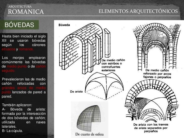 Arquitectura rom nica for Tipos de arte arquitectonico