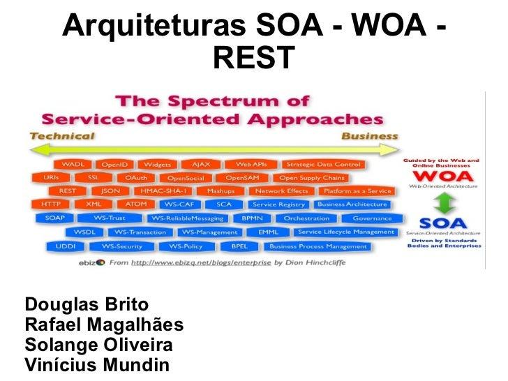 Arquiteturas SOA - WOA - REST Douglas Brito Rafael Magalhães Solange Oliveira Vinícius Mundin