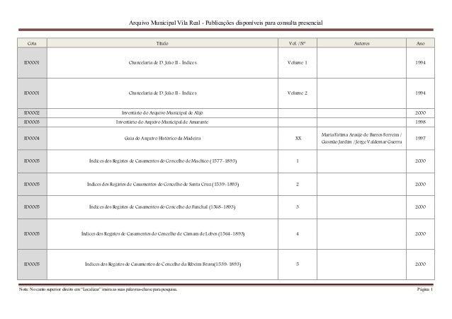 Arquivo Municipal Vila Real - Publicações disponíveis para consulta presencial  Cota Título Vol. / Nº Autores Ano  ID0001 ...
