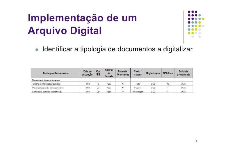 Implementação de um Arquivo Digital     Identificar a tipologia de documentos a digitalizar                             ...