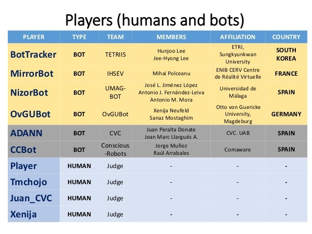 BotPrize 2014 Results. Human-Like Bots Competition at IEEE CIG Slide 3