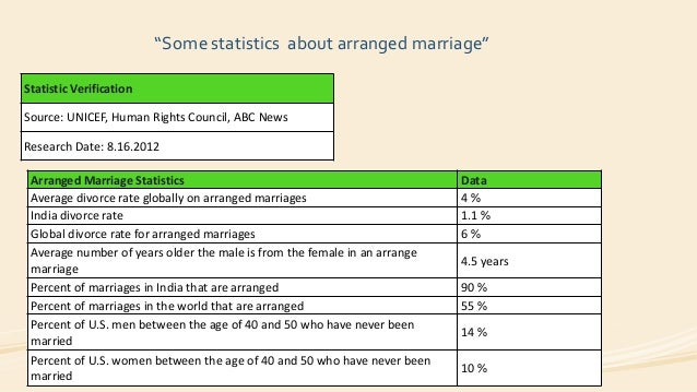 advantages and disadvantages of modern arranged marriage What are their advantages and disadvantages psychology today  i am sure no one in their right mind would pick indian arranged marriage system as an ideal to copy.