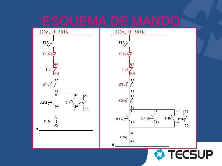 Arranque Directo De Un Motor Trif 225 Sico Y Control De