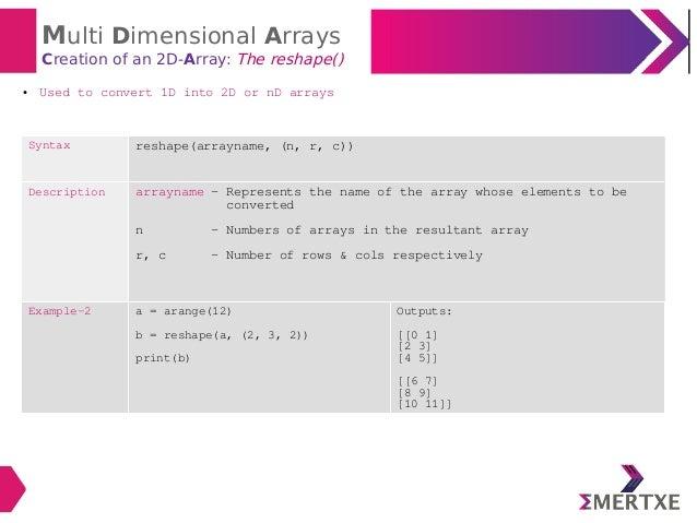Python programming : Arrays