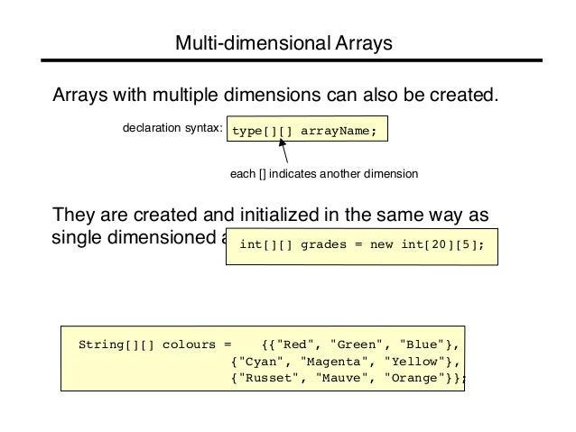 java declare string array