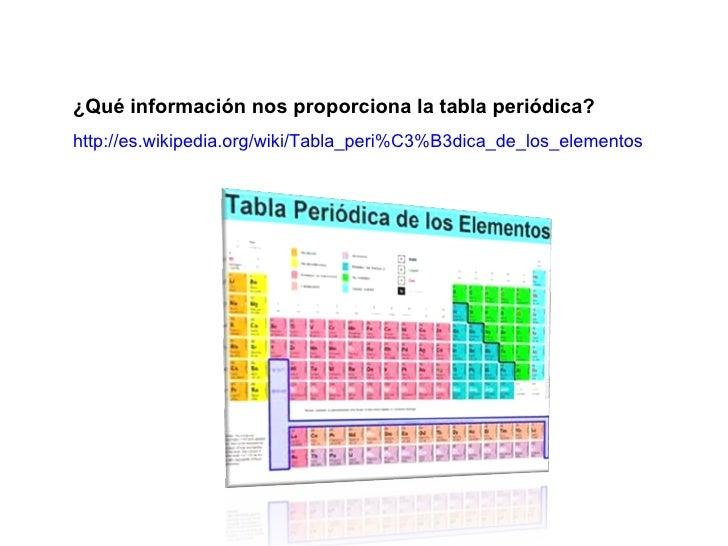 A descubrir la tabla peridica 4 qu informacin nos proporciona la tabla peridica urtaz Images