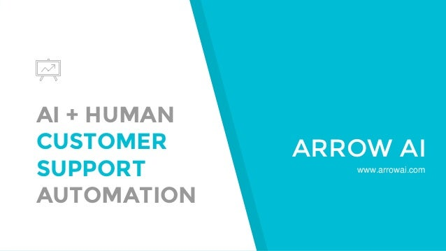 AI + HUMAN CUSTOMER SUPPORT AUTOMATION ARROW AI www.arrowai.com