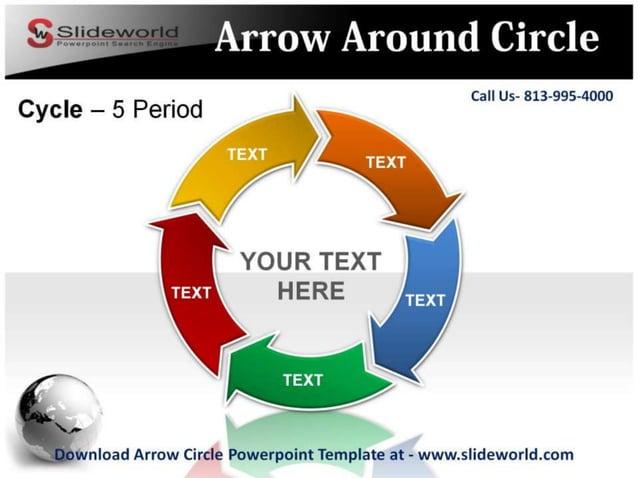 w Slideworld        .  Call Us- 813-995-4000  voun r:2x'r  :  '  Cycle — 5 Period  if . - P;   '3' 'CA L/ v  Download Arro...