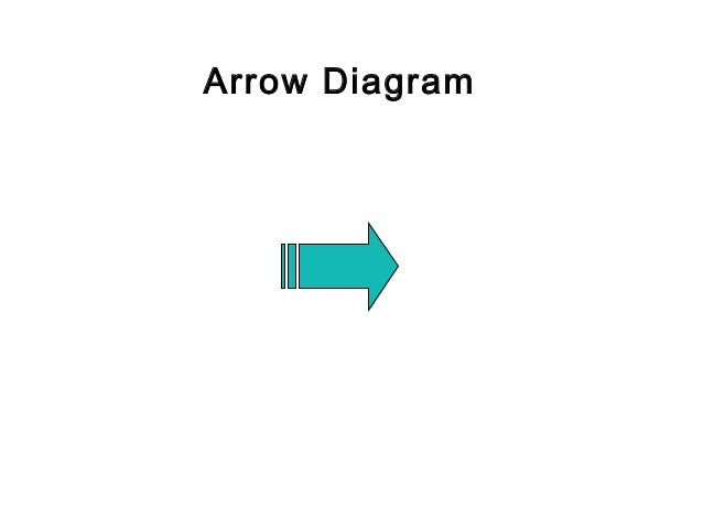 Arrow diagram arrow diagram upcoming slideshare ccuart Images
