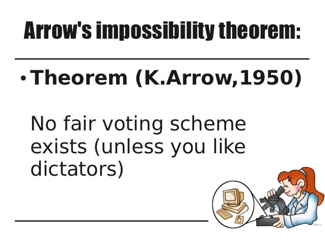 arrow impossibility theorem Implications of arrow's impossibility theorem for voting methods kenneth arrow proved no voting method can satisfy a certain set of desirable.