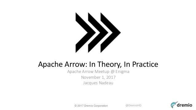 © 2017 Dremio Corporation @DremioHQ Apache Arrow: In Theory, In Practice Apache Arrow Meetup @ Enigma November 1, 2017 Jac...