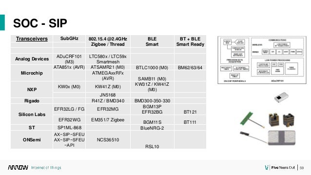 Mc60 Gnss At Commands