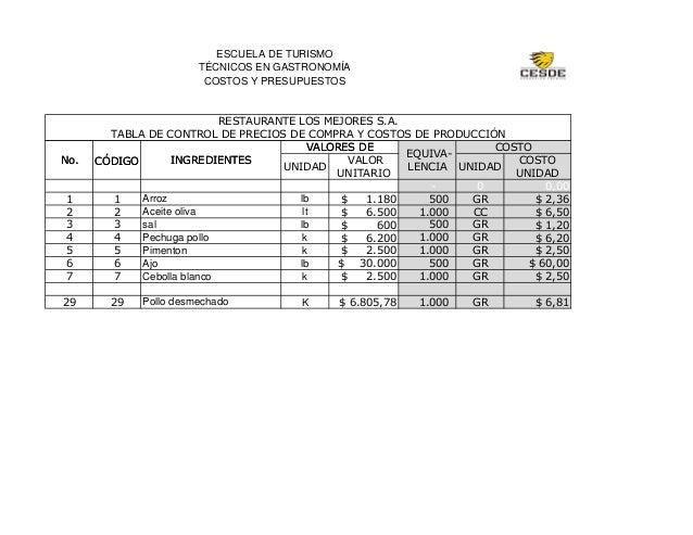 ESCUELA DE TURISMO                       TÉCNICOS EN GASTRONOMÍA                        COSTOS Y PRESUPUESTOS             ...