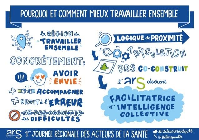 1ère journée régionale des acteurs de la santé en Pays de la Loire