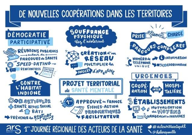 1ère journée régionale des acteurs de la santé en Pays de la Loire Slide 2