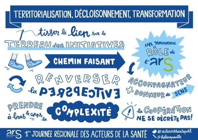 1ère journée régionale des acteurs de la santé en Pays de la Loire Slide 3