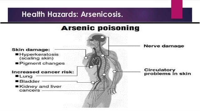 Arsenic contamination and arsenicosis in jessore, bangladesh (1990 2…