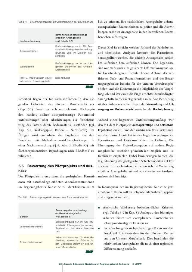 """Mitteilung vom 23.11.2004  [20] Mederer, Joseph et al. (1998): UAG """"Hintergrund-werte""""  der Ad-hoc-AG Geochemie. Statusber..."""