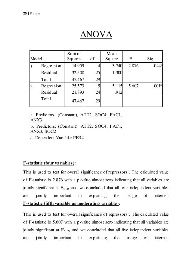 25   P a g e F-statistic (four variables): This is used to test for overall significance of repressors'. The calculated va...