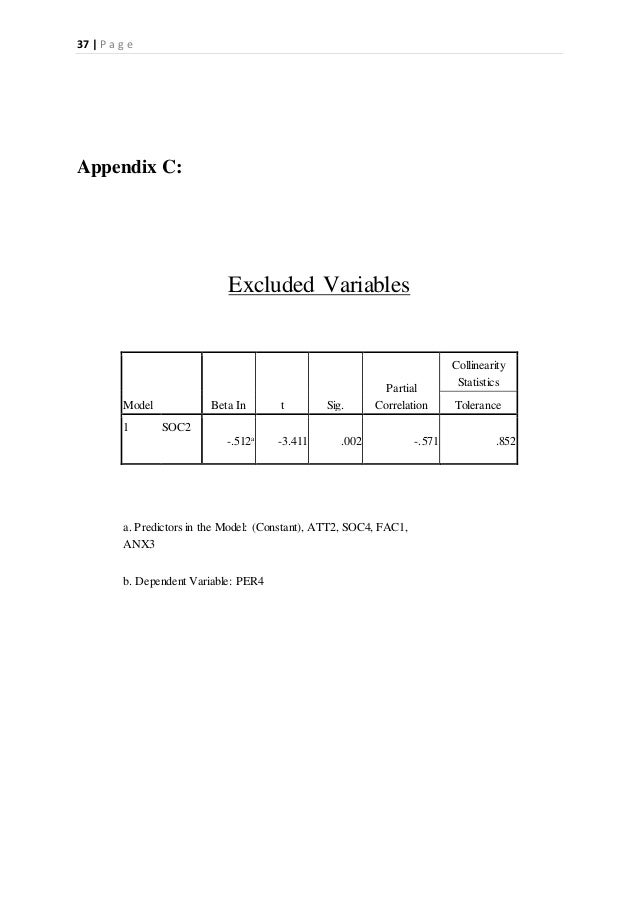37   P a g e Appendix C: Excluded Variables Model Beta In t Sig. Partial Correlation Collinearity Statistics Tolerance 1 S...