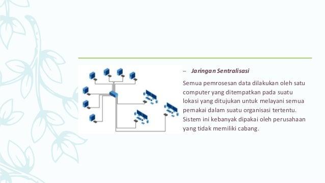 Arsitektur Jaringan dan Distribusi System