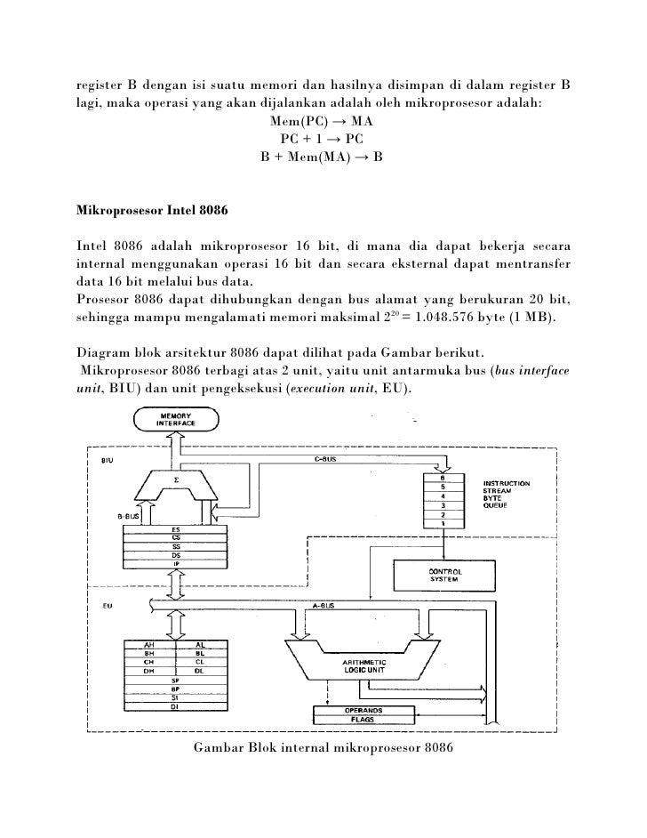 Arsitektur mikroprosesor misalnya instruksinya adalah operasi menjumlahan isi 3 ccuart Choice Image