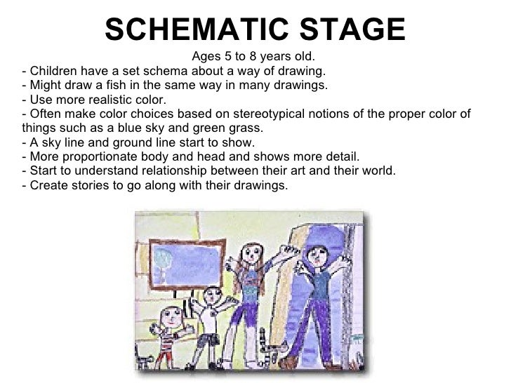 Scribble Stage Of Drawing : Kcc art chapter curriculum and lesson planning