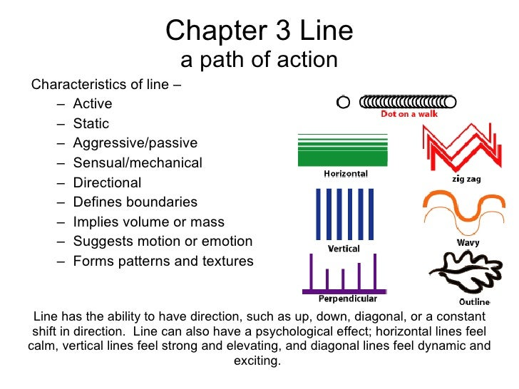 Characteristics Of Line In Art : Kcc art chapter line