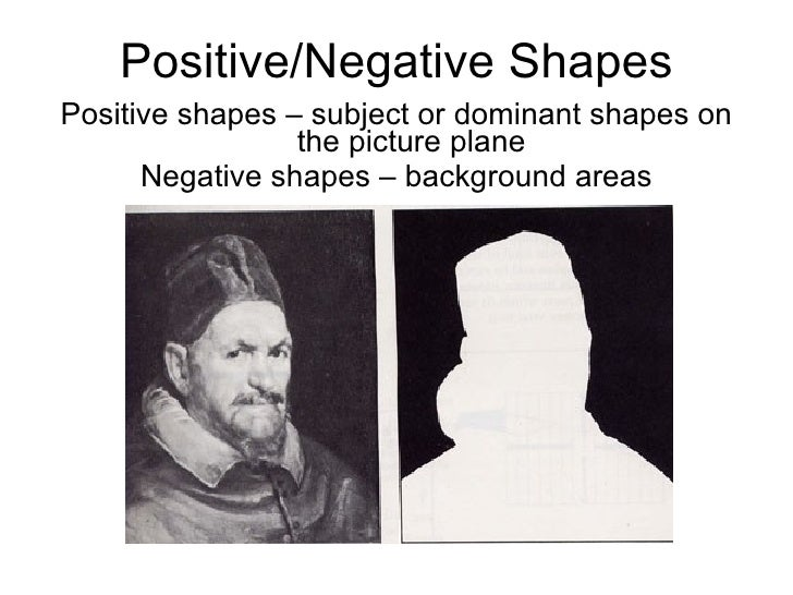 What Does Shape Mean In Art : Art chapter shape value shading shadow