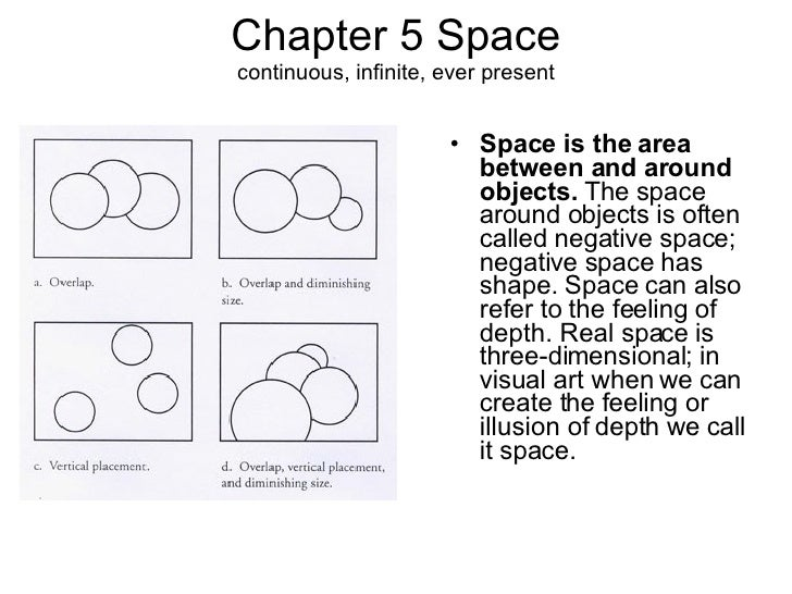 Chapter 5 Space continuous, infinite, ever present <ul><li>Space is the area between and around objects.  The space around...