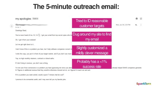 The 5-minute outreach email: Dug around my site to find my email Slightly customized a mildly clever message Tried toID re...