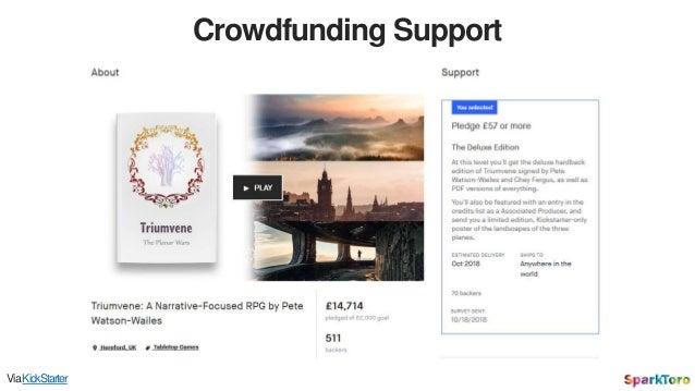 Crowdfunding Support ViaKickStarter